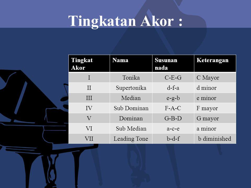 Simbol Akor 1) Simbol Angka Simbol angka yang digunakan untuk menuliskan simbol akor adalah jenis angka Romawi I sampai dengan VII.