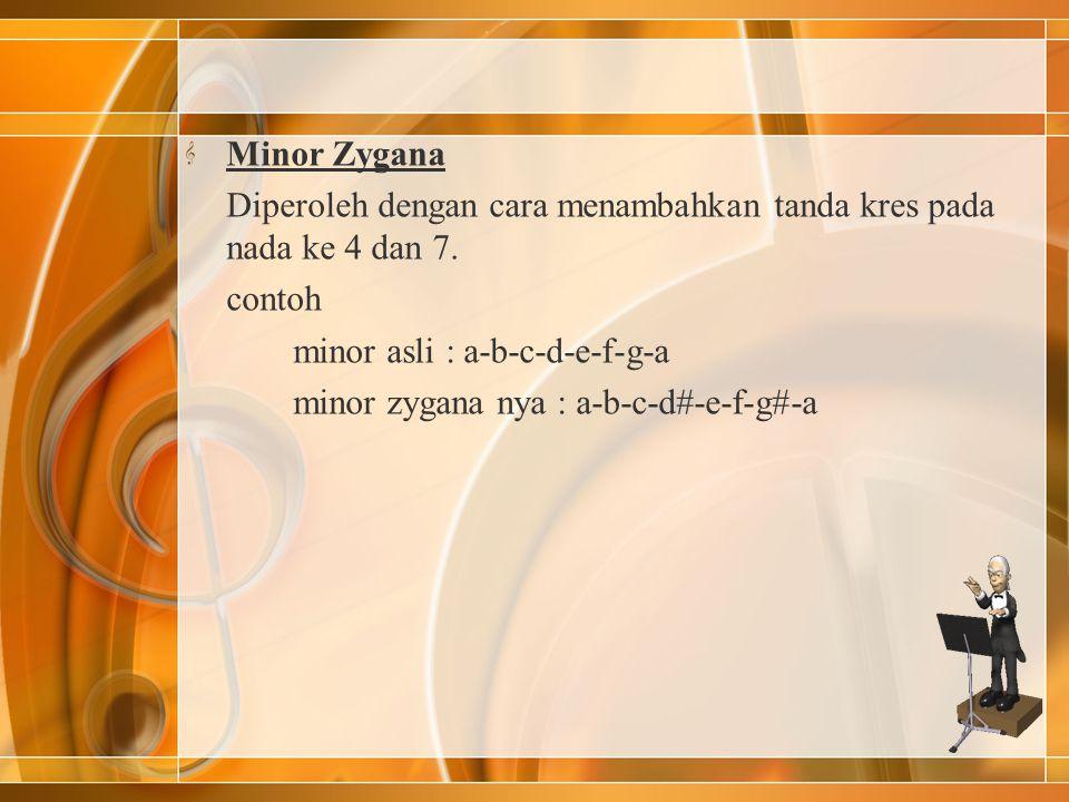 Minor Zygana Diperoleh dengan cara menambahkan tanda kres pada nada ke 4 dan 7.