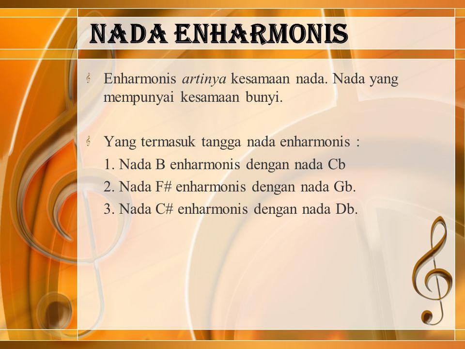 Nada Enharmonis Enharmonis artinya kesamaan nada.Nada yang mempunyai kesamaan bunyi.