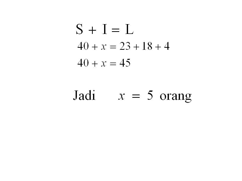 13.Suatu fungsi didefinisikan f(x) = 7 - dengan x {-2, 0, 2, 4}.