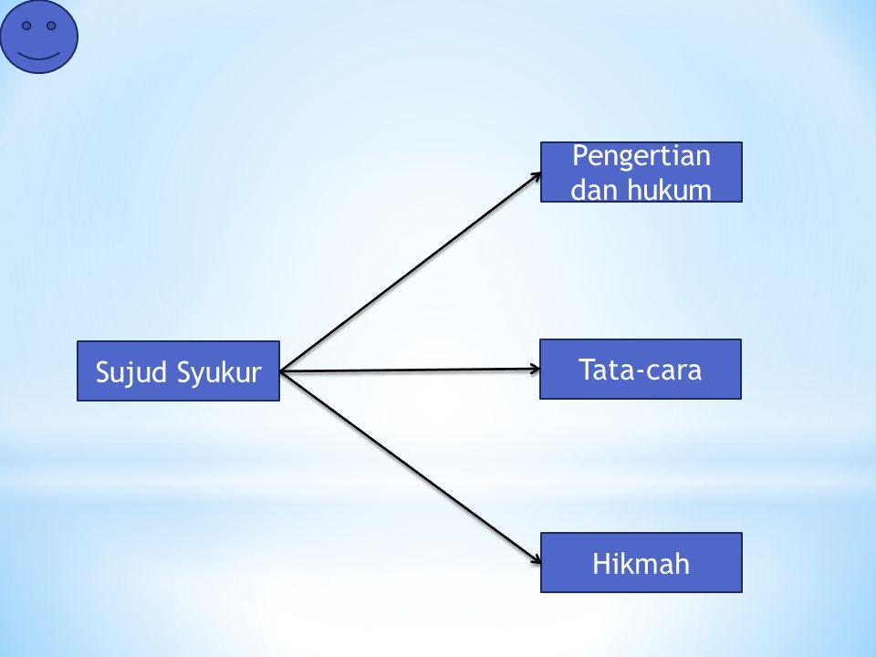 Pengertian dan hukum Tata-cara Hikmah Sujud Syukur