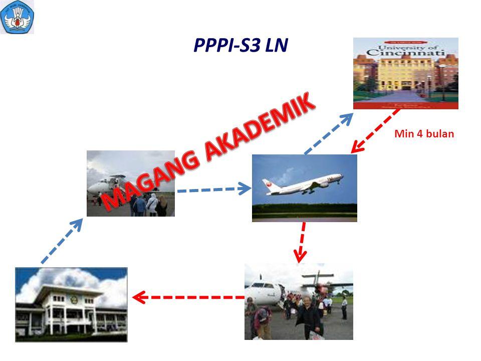PPPI-S3 LN Min 4 bulan