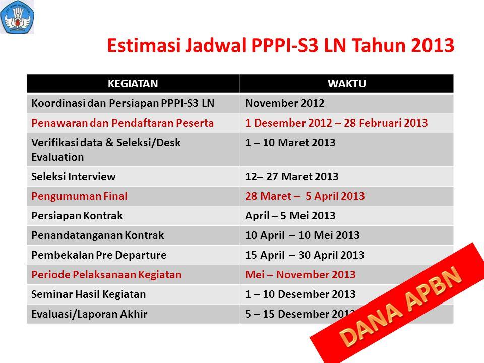 Estimasi Jadwal PPPI-S3 LN Tahun 2013 KEGIATANWAKTU Koordinasi dan Persiapan PPPI-S3 LNNovember 2012 Penawaran dan Pendaftaran Peserta1 Desember 2012