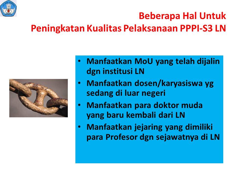 Beberapa Hal Untuk Peningkatan Kualitas Pelaksanaan PPPI-S3 LN Manfaatkan MoU yang telah dijalin dgn institusi LN Manfaatkan dosen/karyasiswa yg sedan