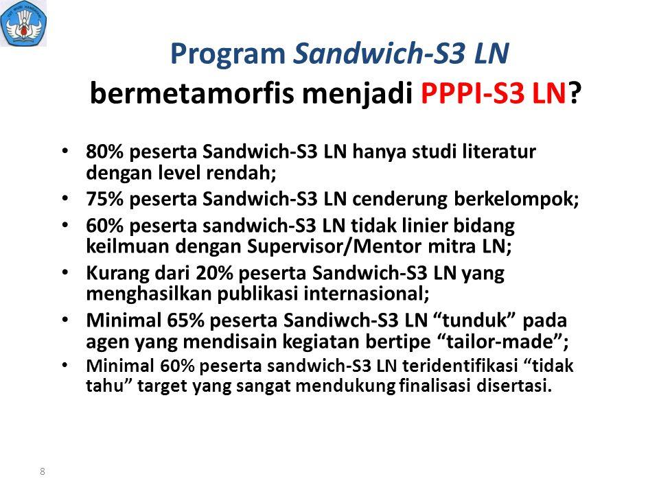 Program Sandwich-S3 LN bermetamorfis menjadi PPPI-S3 LN? 80% peserta Sandwich-S3 LN hanya studi literatur dengan level rendah; 75% peserta Sandwich-S3