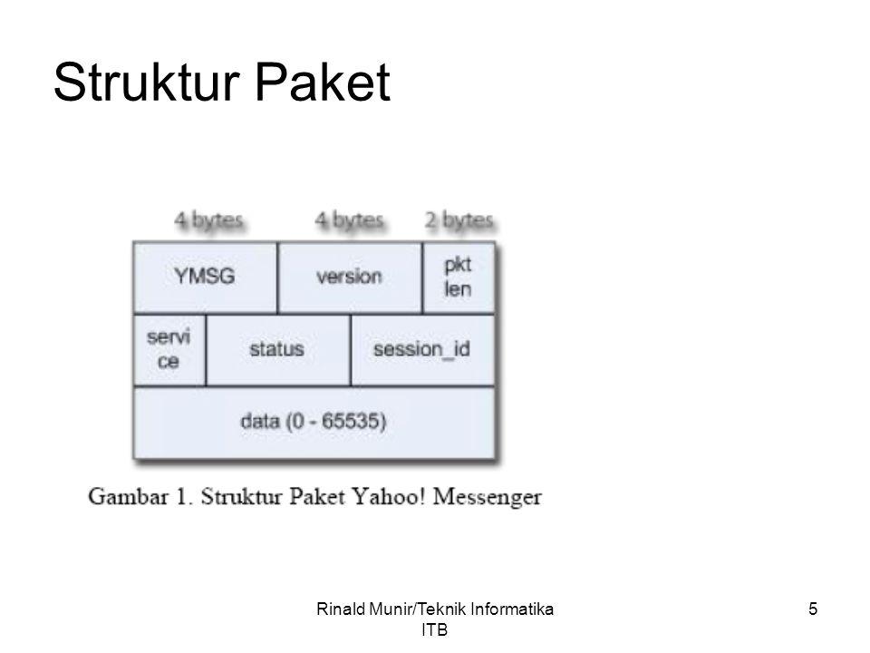 5 Struktur Paket Rinald Munir/Teknik Informatika ITB