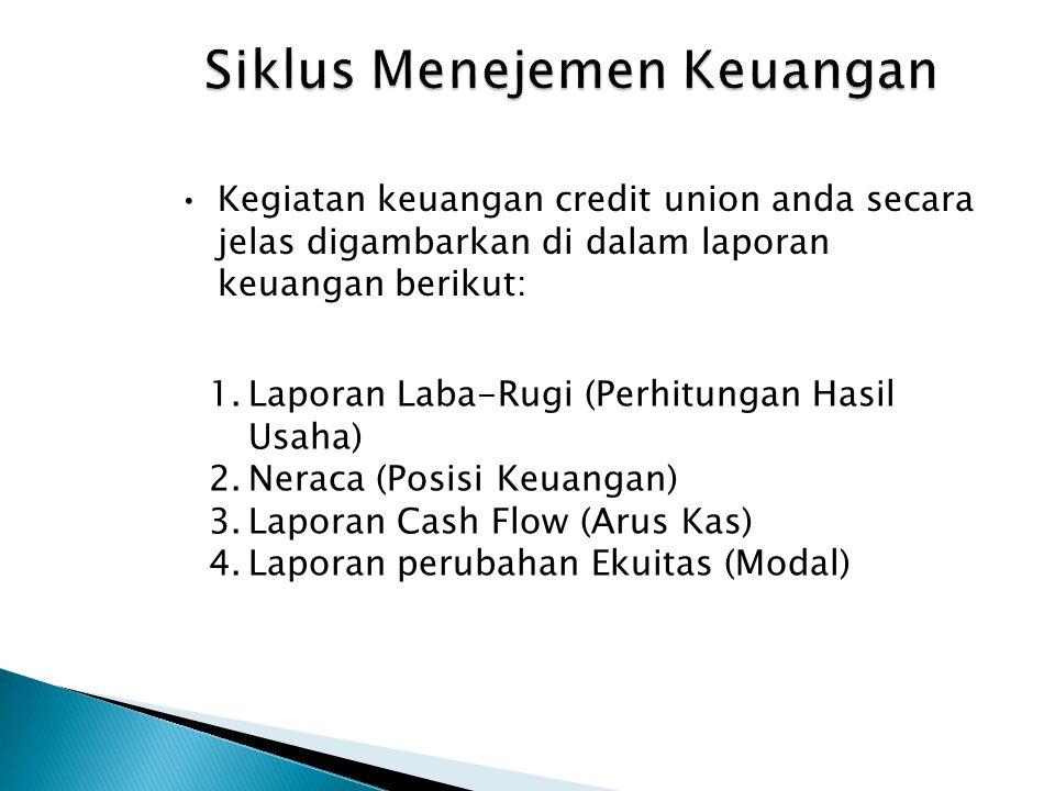 Siklus Menejemen Keuangan Kegiatan keuangan credit union anda secara jelas digambarkan di dalam laporan keuangan berikut: 1.Laporan Laba-Rugi (Perhitu