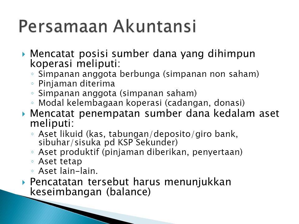  Mencatat posisi sumber dana yang dihimpun koperasi meliputi: ◦ Simpanan anggota berbunga (simpanan non saham) ◦ Pinjaman diterima ◦ Simpanan anggota