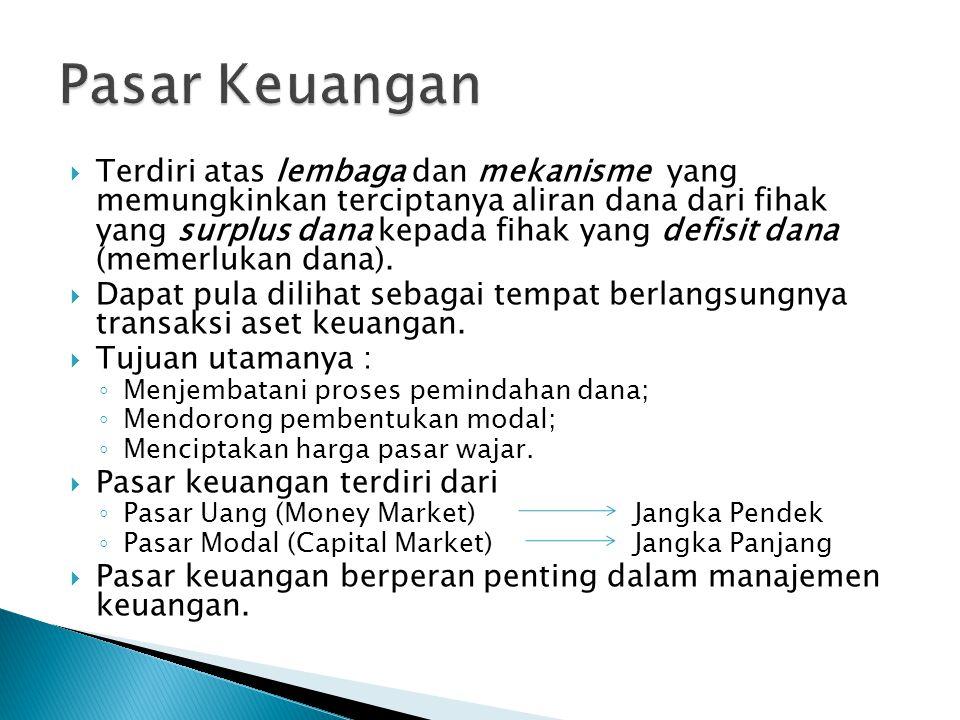  KSP wajib menerapkan prinsip kehati-hatian.