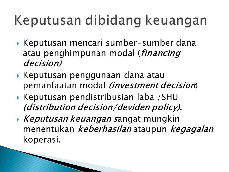 Koperasi Keputusan pendanaan Keputusan investasi Jasa bungaBeban bunga Bunga bersih atau spread SHU Manfaat ekonomi bagi anggota (kesejahteraan anggota)