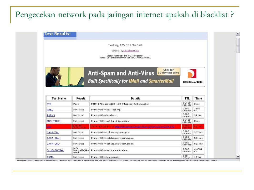 Pengecekan network pada jaringan internet apakah di blacklist