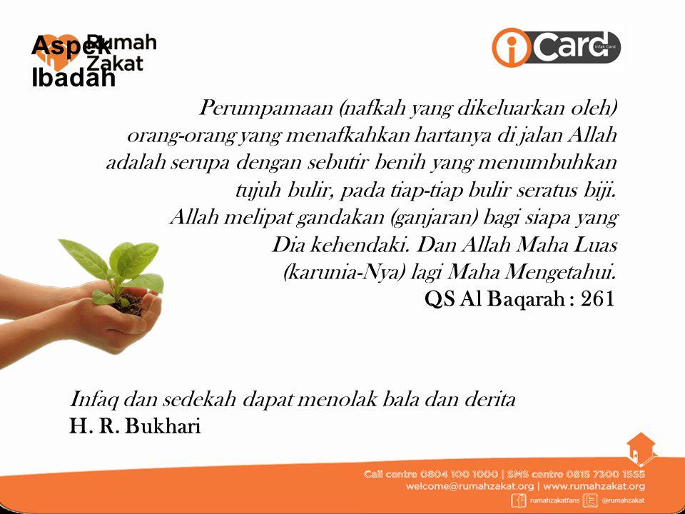 Q.S.Muhammad : 7 Wahai orang-orang yang beriman.