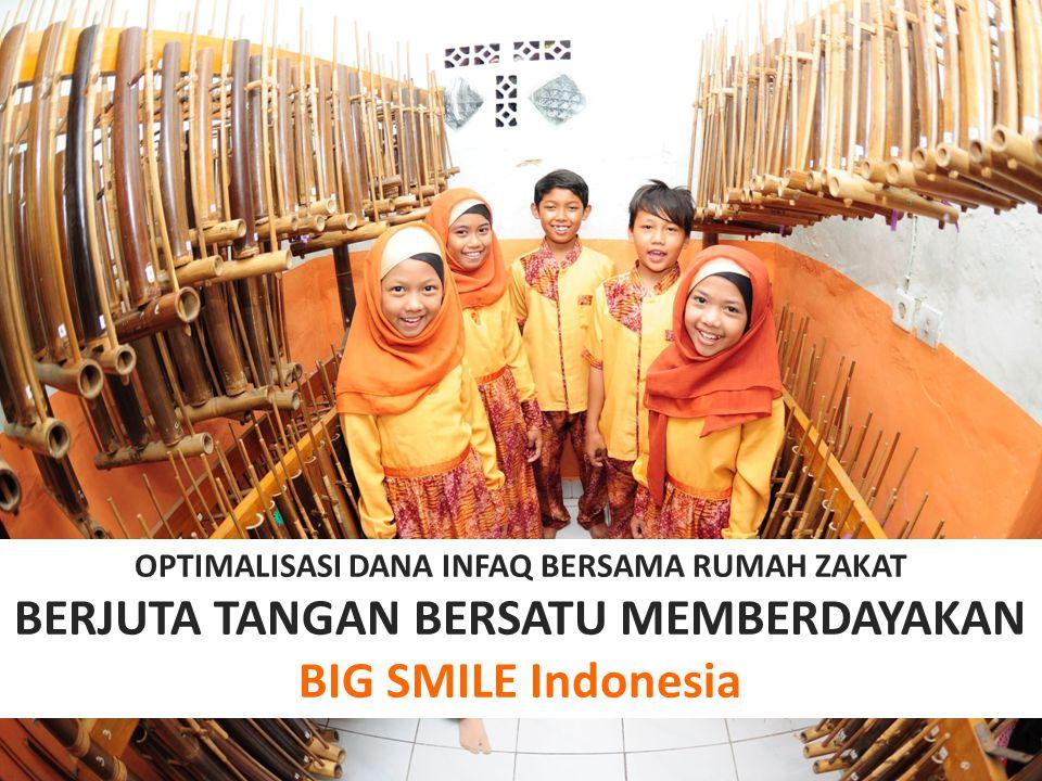 OPTIMALISASI DANA INFAQ BERSAMA RUMAH ZAKAT BERJUTA TANGAN BERSATU MEMBERDAYAKAN BIG SMILE Indonesia