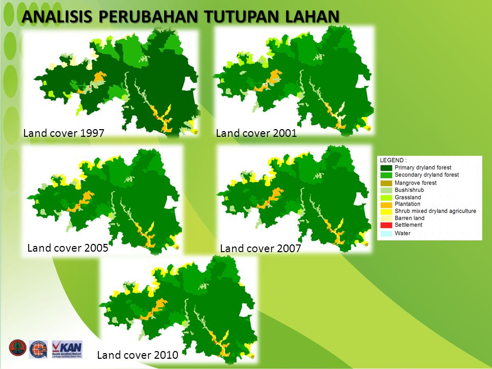 ANALISIS PERUBAHAN TUTUPAN LAHAN Land cover 1997Land cover 2001 Land cover 2005 Land cover 2007 Land cover 2010