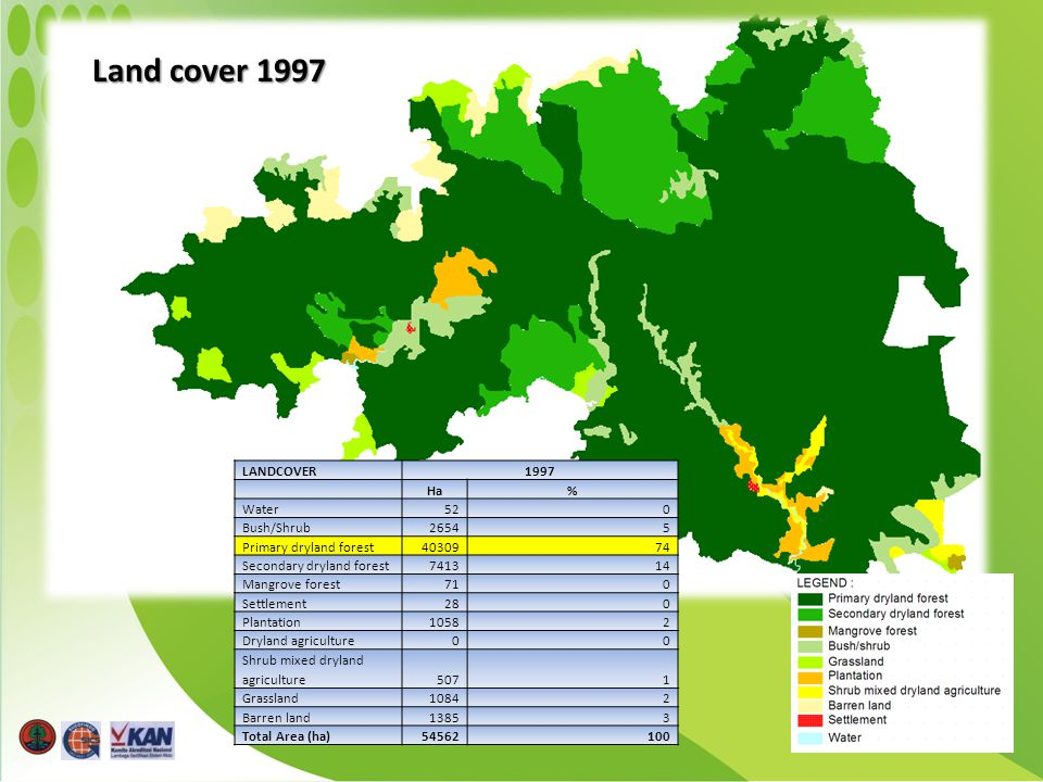 Land cover 1997 LANDCOVER 1997 Ha% Water520 Bush/Shrub26545 Primary dryland forest4030974 Secondary dryland forest741314 Mangrove forest710 Settlement280 Plantation10582 Dryland agriculture00 Shrub mixed dryland agriculture5071 Grassland10842 Barren land13853 Total Area (ha)54562100