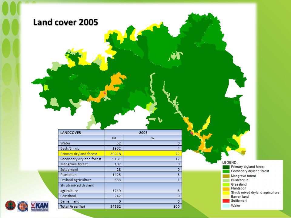 Land cover 2005 LANDCOVER 2005 Ha% Water520 Bush/Shrub19324 Primary dryland forest3921872 Secondary dryland forest918117 Mangrove forest1020 Settlement280 Plantation14253 Dryland agriculture6331 Shrub mixed dryland agriculture17493 Grassland2420 Barren land00 Total Area (ha)54562100