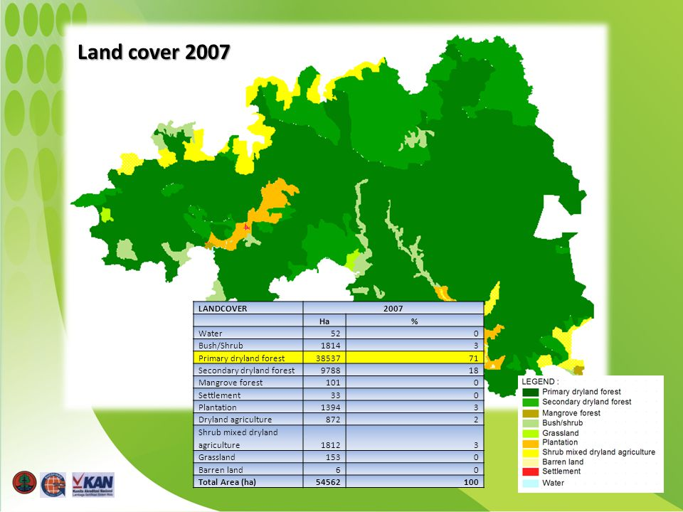 Land cover 2007 LANDCOVER 2007 Ha% Water520 Bush/Shrub18143 Primary dryland forest3853771 Secondary dryland forest978818 Mangrove forest1010 Settlement330 Plantation13943 Dryland agriculture8722 Shrub mixed dryland agriculture18123 Grassland1530 Barren land60 Total Area (ha)54562100