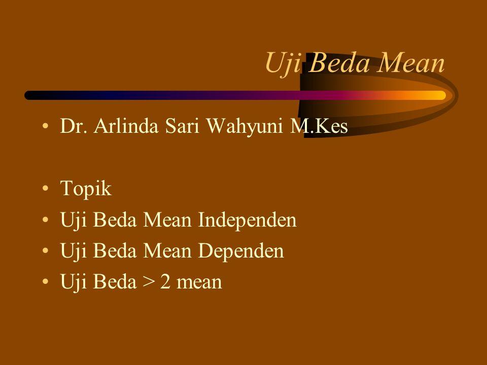 Uji Beda Mean Dr. Arlinda Sari Wahyuni M.Kes Topik Uji Beda Mean Independen Uji Beda Mean Dependen Uji Beda > 2 mean