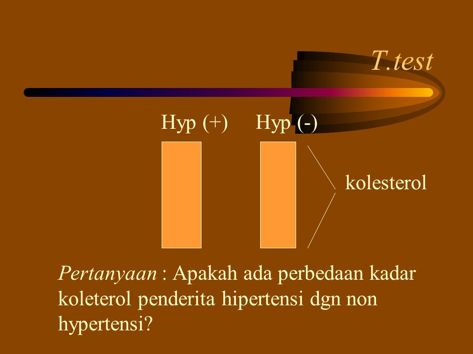 T.test Hyp (+) Hyp (-) kolesterol Pertanyaan : Apakah ada perbedaan kadar koleterol penderita hipertensi dgn non hypertensi?