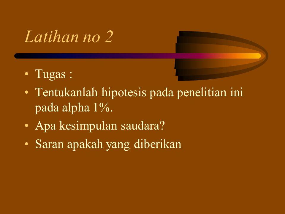 Latihan no 2 Tugas : Tentukanlah hipotesis pada penelitian ini pada alpha 1%. Apa kesimpulan saudara? Saran apakah yang diberikan