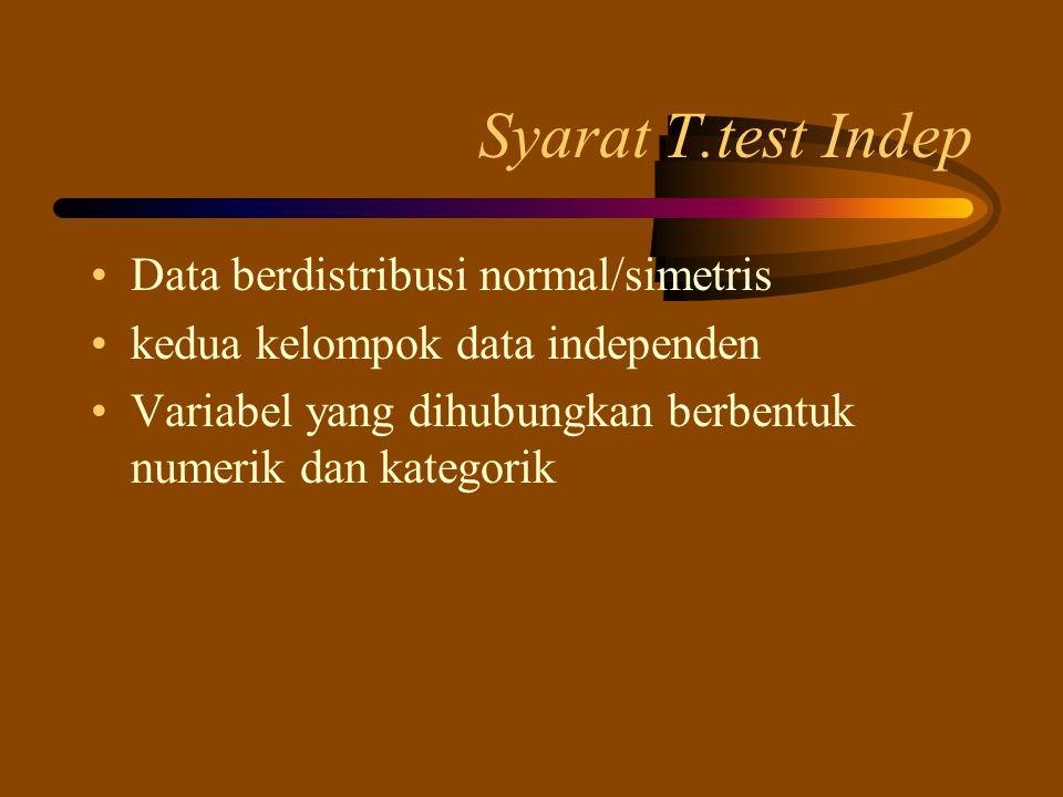 Syarat T.test Indep Data berdistribusi normal/simetris kedua kelompok data independen Variabel yang dihubungkan berbentuk numerik dan kategorik