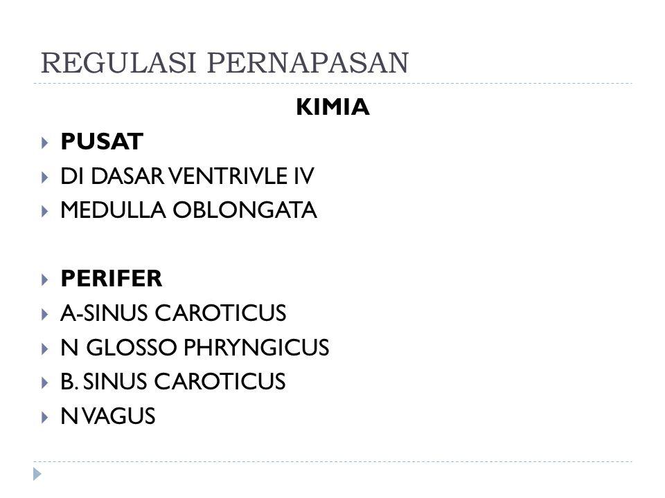 REGULASI PERNAPASAN KIMIA  PUSAT  DI DASAR VENTRIVLE IV  MEDULLA OBLONGATA  PERIFER  A-SINUS CAROTICUS  N GLOSSO PHRYNGICUS  B.