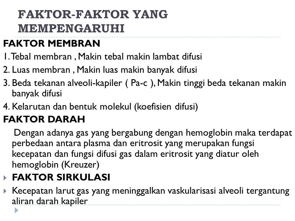FAKTOR-FAKTOR YANG MEMPENGARUHI FAKTOR MEMBRAN 1. Tebal membran, Makin tebal makin lambat difusi 2.