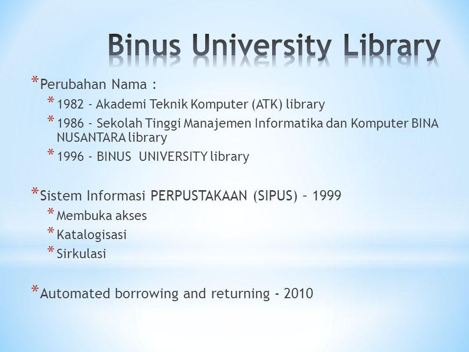 Anggrek Kijang JWC Alam Sutera FX Senayan Interlibrary loan Borrow / Return in any location