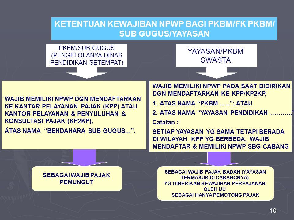 10 KETENTUAN KEWAJIBAN NPWP BAGI PKBM/FK PKBM/ SUB GUGUS/YAYASAN PKBM/SUB GUGUS (PENGELOLANYA DINAS PENDIDIKAN SETEMPAT) YAYASAN/PKBM SWASTA WAJIB MEMILIKI NPWP DGN MENDAFTARKAN KE KANTAR PELAYANAN PAJAK (KPP) ATAU KANTOR PELAYANAN & PENYULUHAN & KONSULTASI PAJAK (KP2KP), ÄTAS NAMA BENDAHARA SUB GUGUS... .