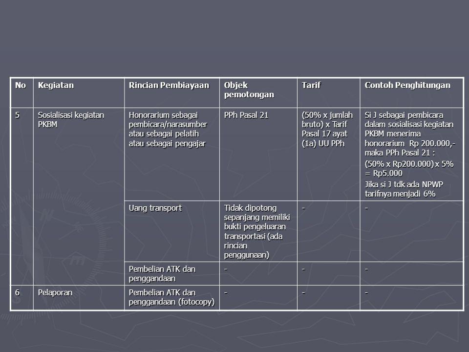 NoKegiatan Rincian Pembiayaan Objek pemotongan Tarif Contoh Penghitungan 5 Sosialisasi kegiatan PKBM Honorarium sebagai pembicara/narasumber atau sebagai pelatih atau sebagai pengajar PPh Pasal 21 (50% x jumlah bruto) x Tarif Pasal 17 ayat (1a) UU PPh Si J sebagai pembicara dalam sosialisasi kegiatan PKBM menerima honorarium Rp 200.000,- maka PPh Pasal 21 : (50% x Rp200.000) x 5% = Rp5.000 Jika si J tdk ada NPWP tarifnya menjadi 6% Uang transport Tidak dipotong sepanjang memiliki bukti pengeluaran transportasi (ada rincian penggunaan) -- Pembelian ATK dan penggandaan --- 6Pelaporan Pembelian ATK dan penggandaan (fotocopy) ---