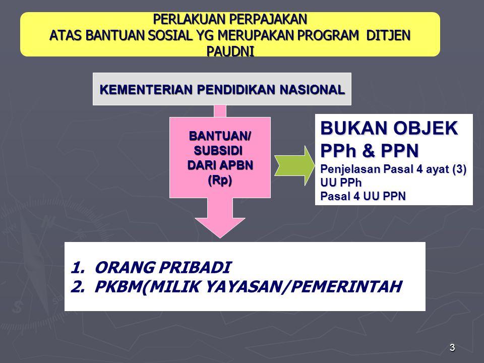 3 PERLAKUAN PERPAJAKAN ATAS BANTUAN SOSIAL YG MERUPAKAN PROGRAM DITJEN PAUDNI KEMENTERIAN PENDIDIKAN NASIONAL 1.ORANG PRIBADI 2.PKBM(MILIK YAYASAN/PEMERINTAH BANTUAN/SUBSIDI DARI APBN (Rp) BUKAN OBJEK PPh & PPN Penjelasan Pasal 4 ayat (3) UU PPh Pasal 4 UU PPN