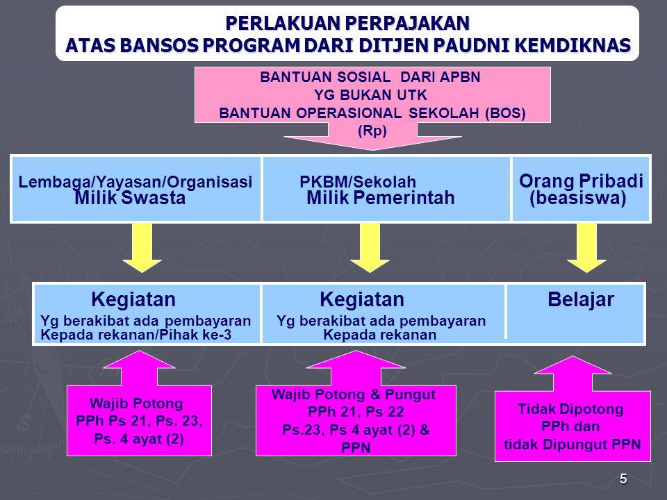 5 PERLAKUAN PERPAJAKAN ATAS BANSOS PROGRAM DARI DITJEN PAUDNI KEMDIKNAS BANTUAN SOSIAL DARI APBN YG BUKAN UTK BANTUAN OPERASIONAL SEKOLAH (BOS) (Rp) Lembaga/Yayasan/Organisasi PKBM/Sekolah Orang Pribadi Milik Swasta Milik Pemerintah (beasiswa) Kegiatan Kegiatan Belajar Yg berakibat ada pembayaran Kepada rekanan/Pihak ke-3 Kepada rekanan Wajib Potong PPh Ps 21, Ps.