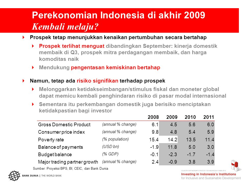 Perekonomian Indonesia di akhir 2009 Kembali melaju.