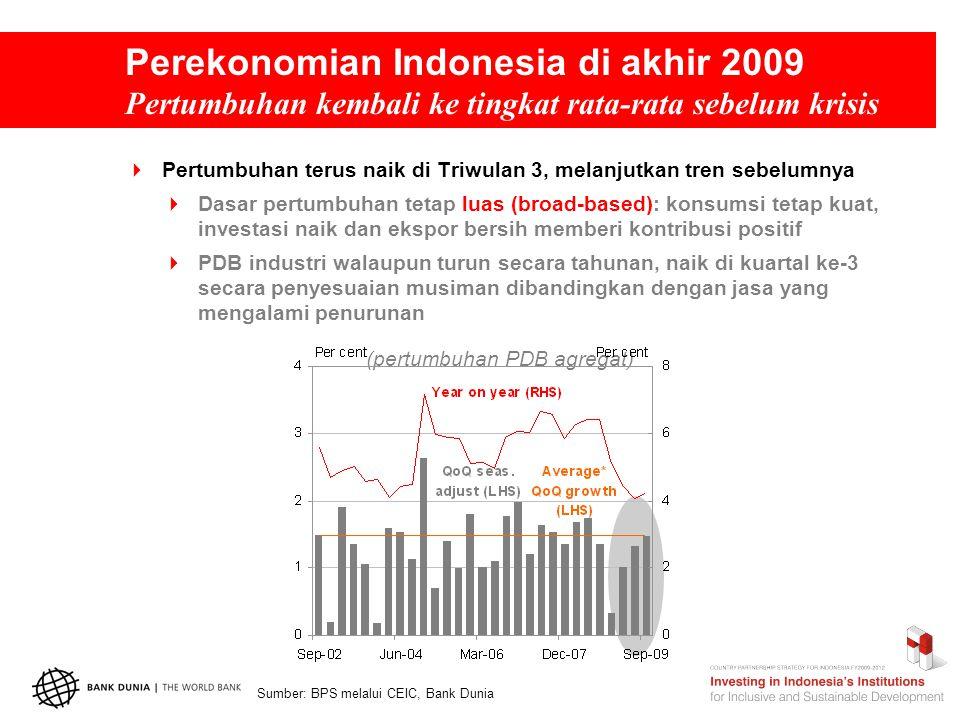 Perekonomian Indonesia di akhir 2009...arus perdagangan mulai pulih...