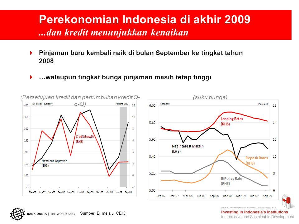 Perekonomian Indonesia di akhir 2009...dan kredit menunjukkan kenaikan  Pinjaman baru kembali naik di bulan September ke tingkat tahun 2008  …walaupun tingkat bunga pinjaman masih tetap tinggi Sumber: BI melalui CEIC (Persetujuan kredit dan pertumbuhan kredit Q- o-Q) (suku bunga)