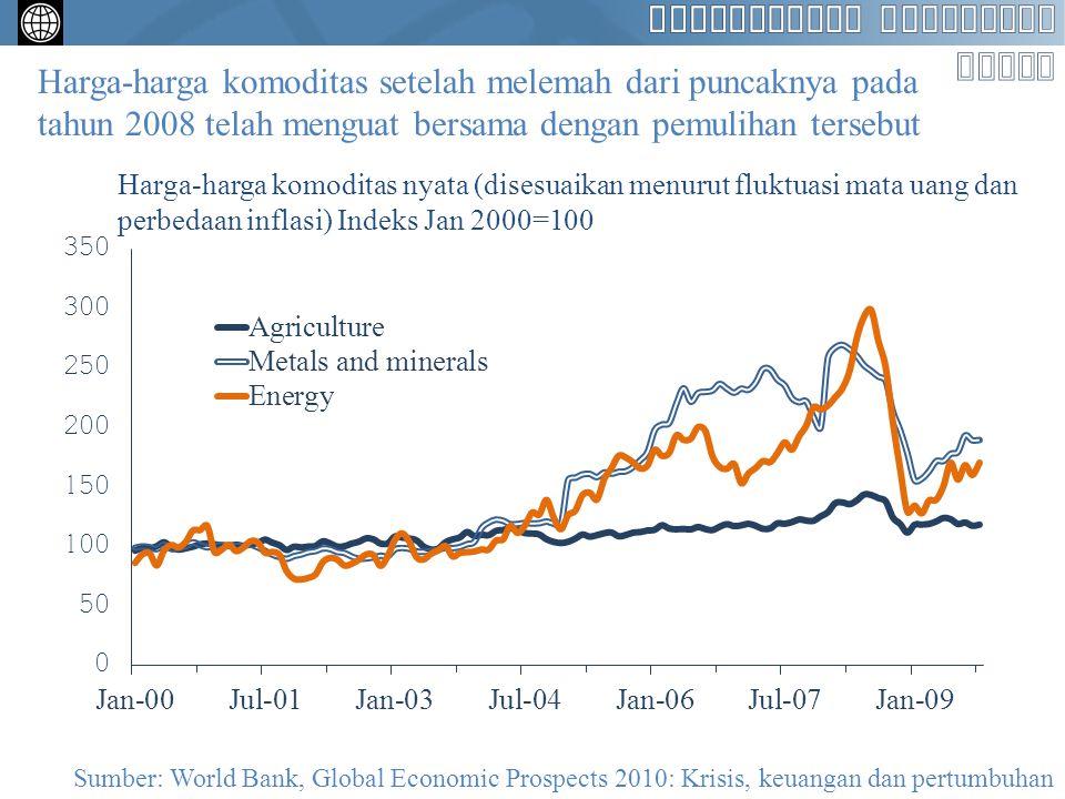 Harga-harga komoditas setelah melemah dari puncaknya pada tahun 2008 telah menguat bersama dengan pemulihan tersebut Sumber: World Bank, Global Econom