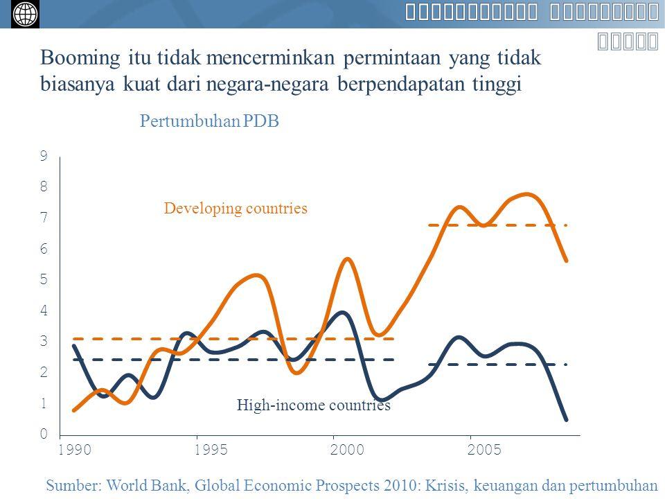 Booming itu tidak mencerminkan permintaan yang tidak biasanya kuat dari negara-negara berpendapatan tinggi Pertumbuhan PDB Sumber: World Bank, Global