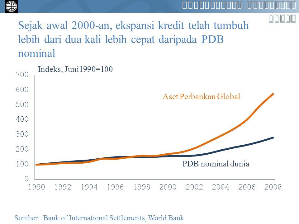 Sejak awal 2000-an, ekspansi kredit telah tumbuh lebih dari dua kali lebih cepat daripada PDB nominal Sumber: Bank of International Settlements, World