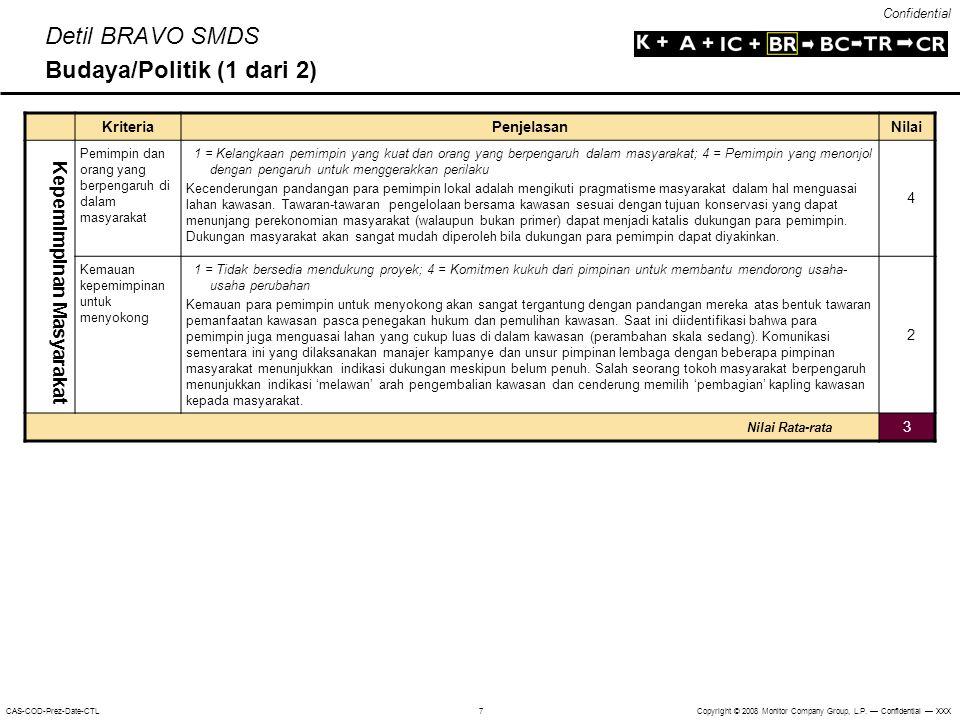 Confidential Copyright © 2008 Monitor Company Group, L.P. — Confidential — XXXCAS-COD-Prez-Date-CTL 7 Kriteria PenjelasanNilai Kepemimpinan Masyarakat