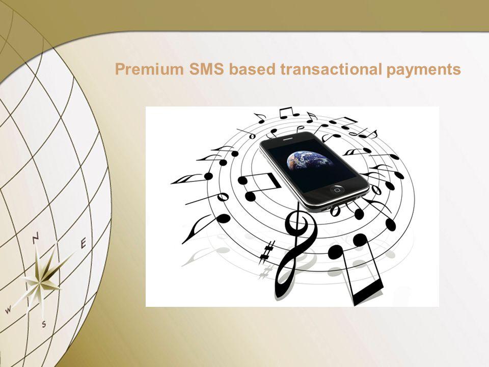 Contactless NFC (Near Field Communication)