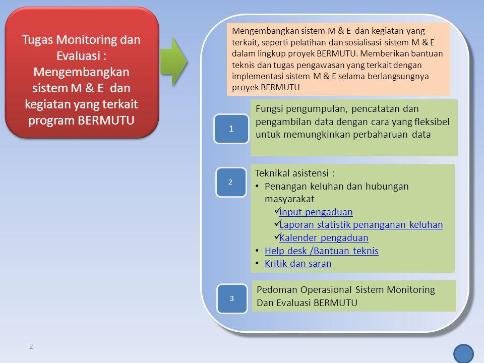 Tugas Monitoring dan Evaluasi : Mengembangkan sistem M & E dan kegiatan yang terkait program BERMUTU Tugas Monitoring dan Evaluasi : Mengembangkan sis