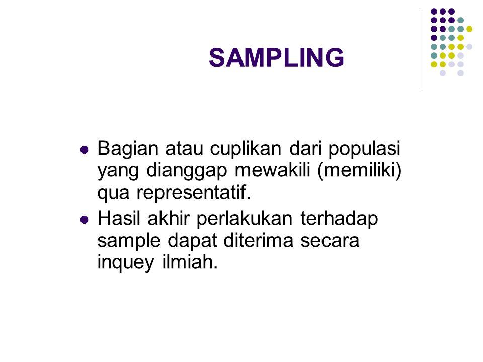 SAMPLING Bagian atau cuplikan dari populasi yang dianggap mewakili (memiliki) qua representatif.