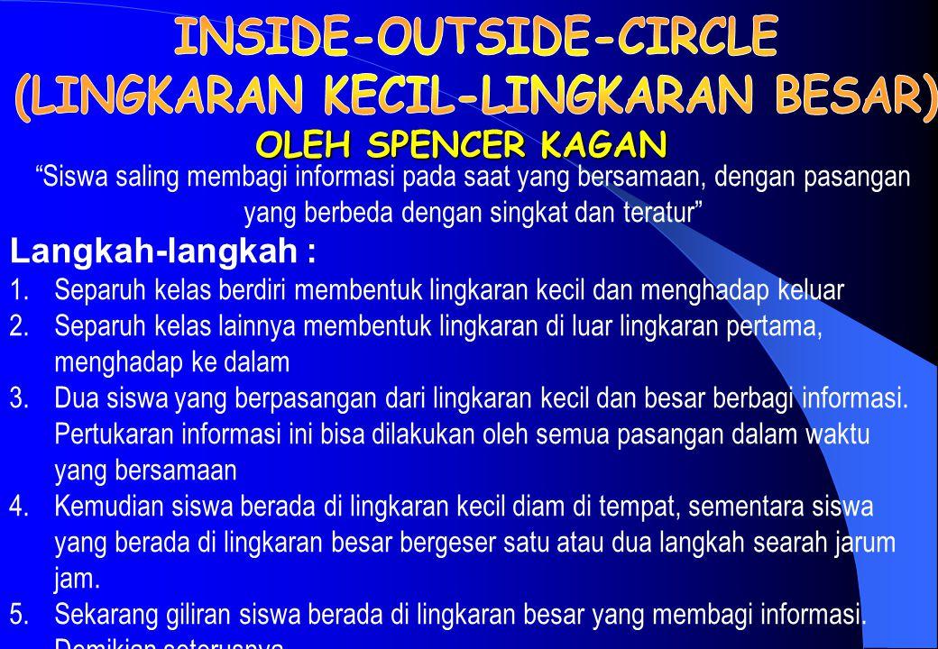 OLEH SPENCER KAGAN Langkah-langkah : 1.Separuh kelas berdiri membentuk lingkaran kecil dan menghadap keluar 2.Separuh kelas lainnya membentuk lingkaran di luar lingkaran pertama, menghadap ke dalam 3.Dua siswa yang berpasangan dari lingkaran kecil dan besar berbagi informasi.