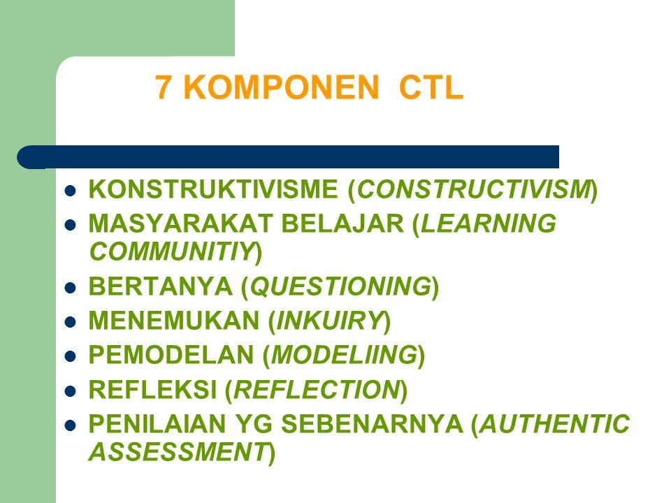 Contextual Teaching and Learning Merupakan konsep belajar yang mendorong siswa membuat hubungan antara pengetahuan dengan penerapannya dalam kehidupan nyata sehari-hari dengan melibatkan 7 komponen utama