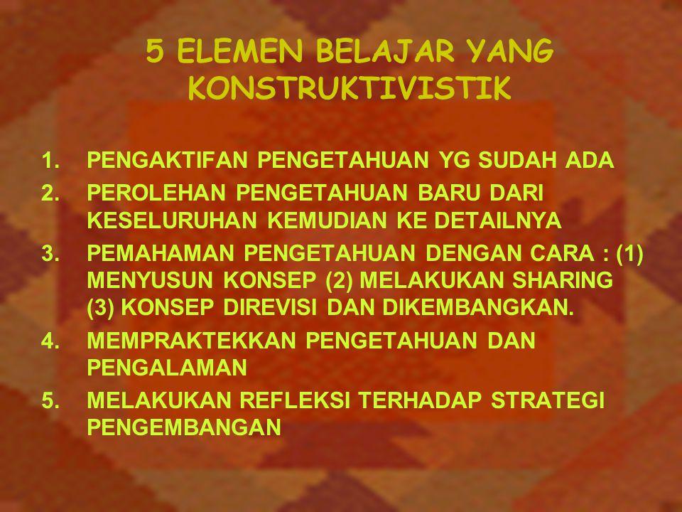 LANJUTAN.... 9. SISWA PRAKTEK BUKAN MENGHAPAL 10. LEARNING BUKAN TEACHING 11. EDUCATION BUKAN INSTRUCTION 12. PEMBENTUKAN MANUSIA 13. MEMECAHKAN MASAL