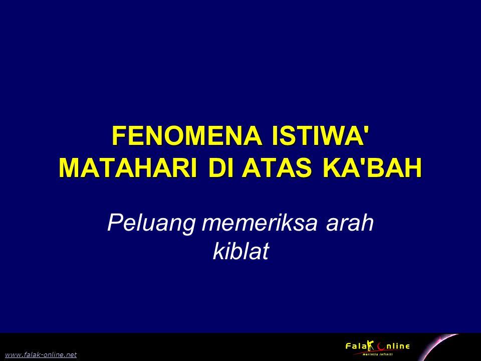 2 www.falak-online.net Matahari akan berada tepat di atas Kaa bah pada 2 tanggal setiap tahun 28 MEI 4:18 sore 16 JULI 4:27 sore (Waktu Indonesia Barat)