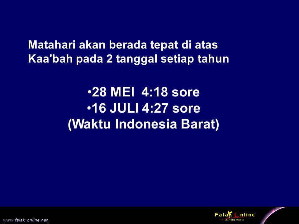 2 www.falak-online.net Matahari akan berada tepat di atas Kaa'bah pada 2 tanggal setiap tahun 28 MEI 4:18 sore 16 JULI 4:27 sore (Waktu Indonesia Bara