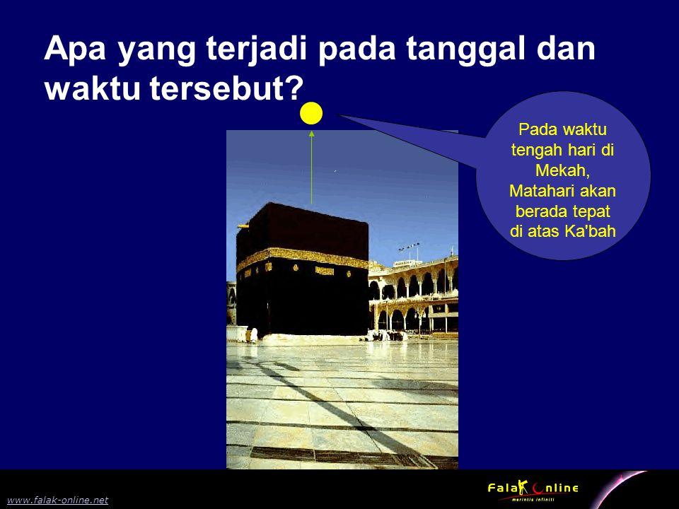 4 www.falak-online.net Matahari akan berada tegak di atas Kaabah Pada 12:18 PM (28 Mei) atau 12:27 PM (16 Juli) waktu Mekah Waktu di Indonesia (WIB) ialah pada 16:18 (28 Mei) atau 16:27 (16 Juli)