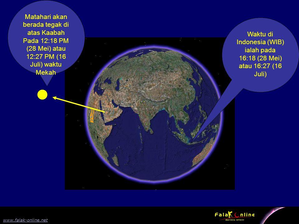 4 www.falak-online.net Matahari akan berada tegak di atas Kaabah Pada 12:18 PM (28 Mei) atau 12:27 PM (16 Juli) waktu Mekah Waktu di Indonesia (WIB) i