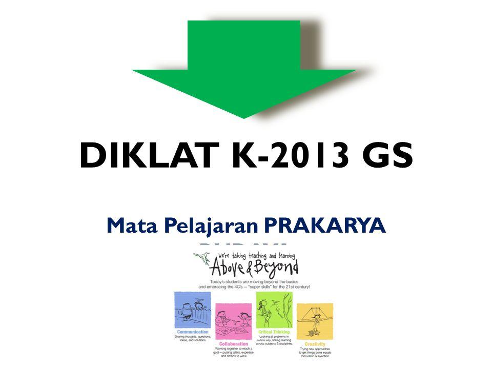DIKLAT K-2013 GS Mata Pelajaran PRAKARYA BUDAYA
